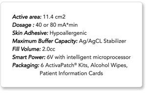 ActivaPatch Intellidose 2.5